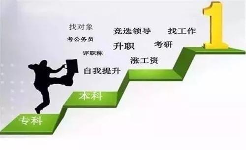 广东自考本科一年可以考多少次?